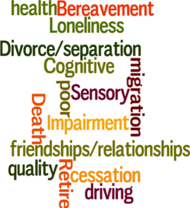 Psychosocial aspects of ageing